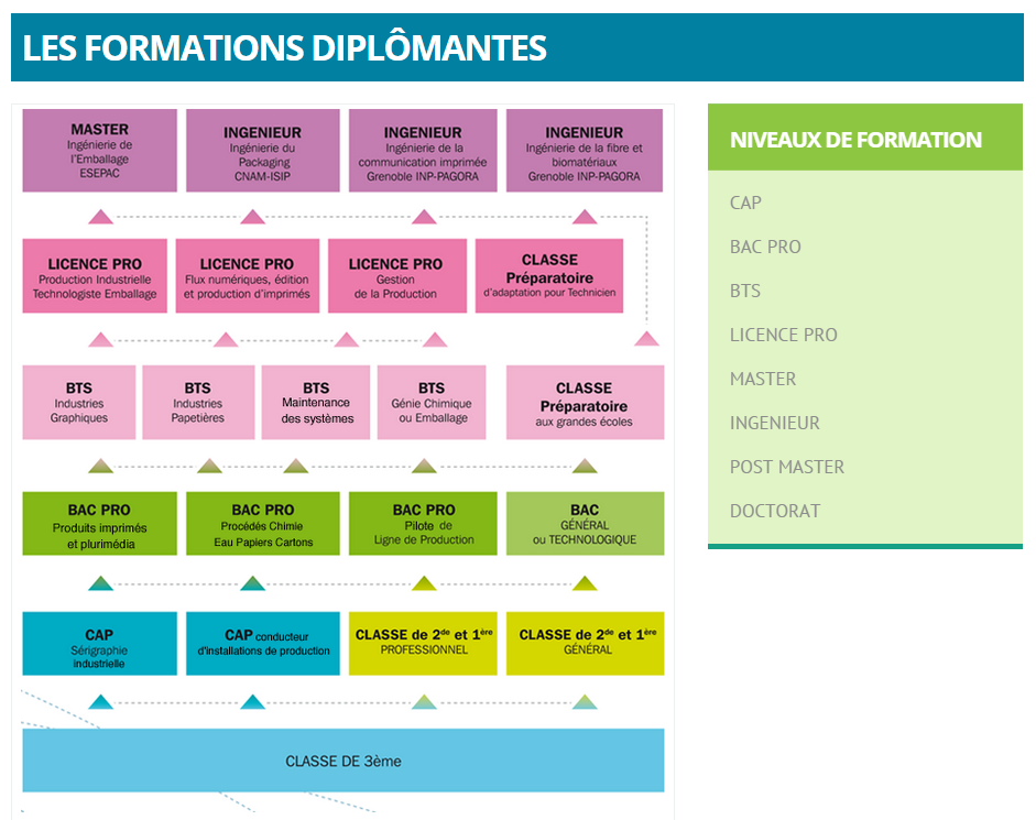 formationsdiplomantes